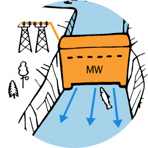 river part hydropower top bottom